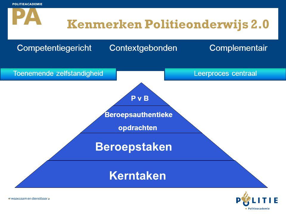 Kenmerken Politieonderwijs 2.0 ContextgebondenComplementairCompetentiegericht Kerntaken Beroepstaken Beroepsauthentieke opdrachten P v B Leerproces ce