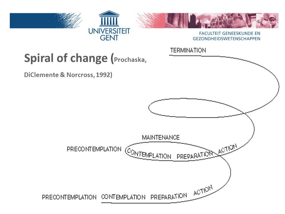 Spiral of change ( Prochaska, DiClemente & Norcross, 1992)