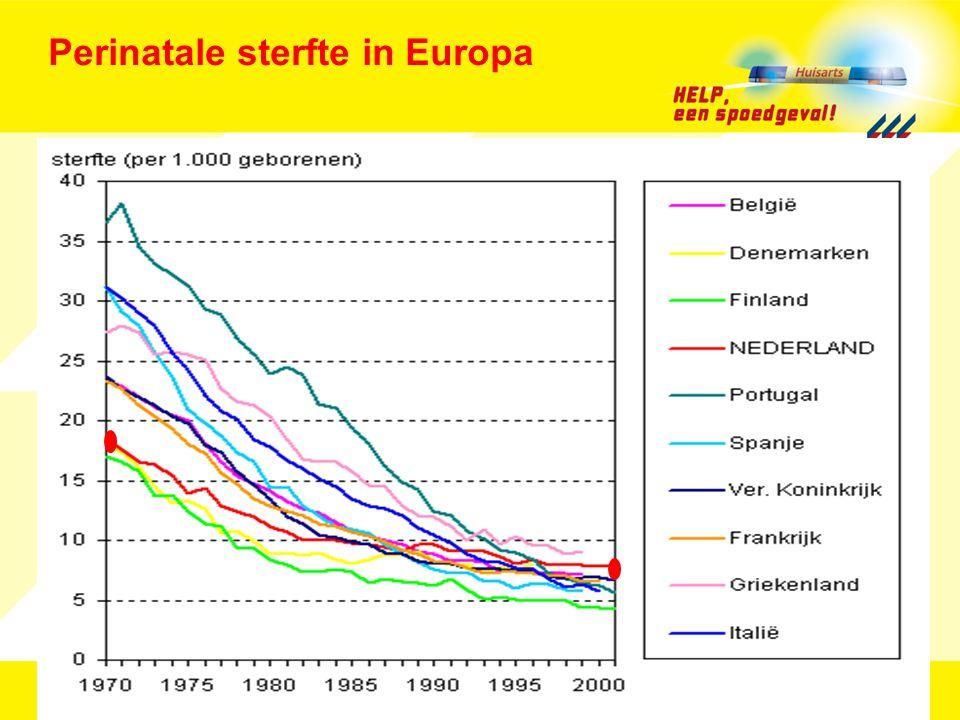 9 Perinatale sterfte in Europa