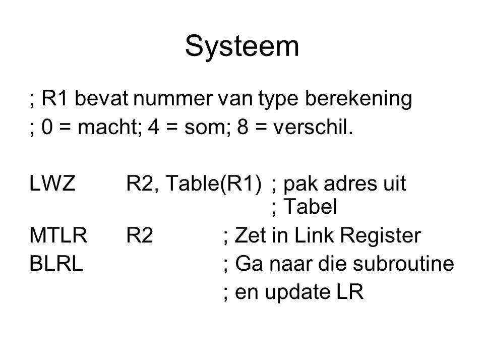 Systeem ; R1 bevat nummer van type berekening ; 0 = macht; 4 = som; 8 = verschil.