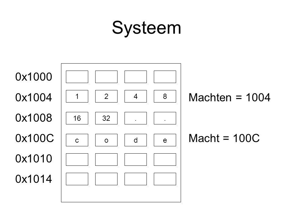 Systeem Jumptable: Table:.wordMacht, Som, Verschil.align4 Macht: …; subroutine macht blr Som:…; subroutine Som Verschil:…; subroutine Verschil