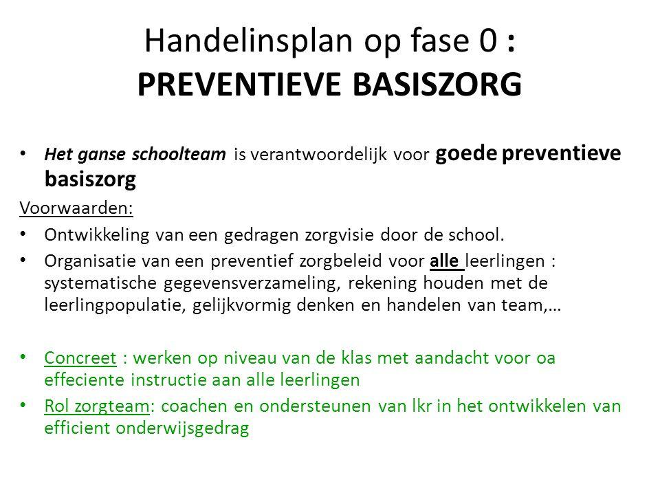 Handelinsplan op fase 0 : PREVENTIEVE BASISZORG Het ganse schoolteam is verantwoordelijk voor goede preventieve basiszorg Voorwaarden: Ontwikkeling va