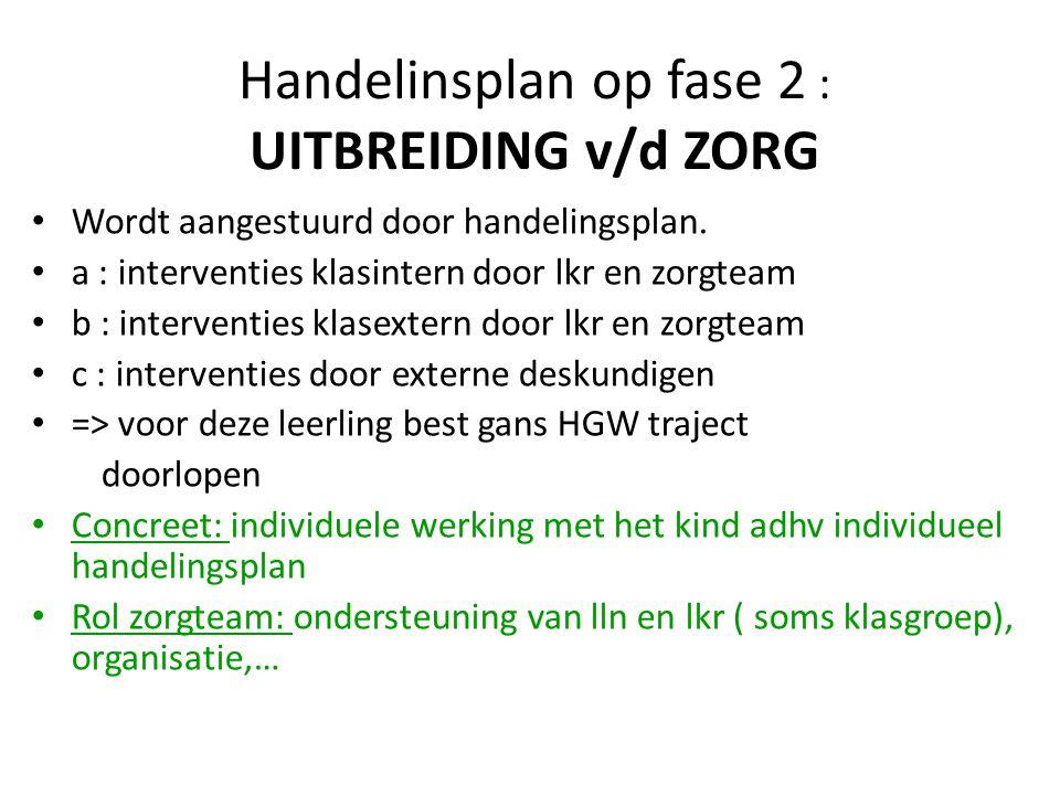Handelinsplan op fase 2 : UITBREIDING v/d ZORG Wordt aangestuurd door handelingsplan. a : interventies klasintern door lkr en zorgteam b : interventie