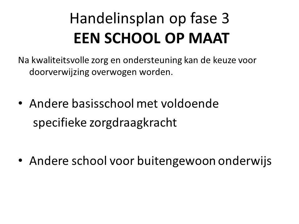 Handelinsplan op fase 3 EEN SCHOOL OP MAAT Na kwaliteitsvolle zorg en ondersteuning kan de keuze voor doorverwijzing overwogen worden. Andere basissch