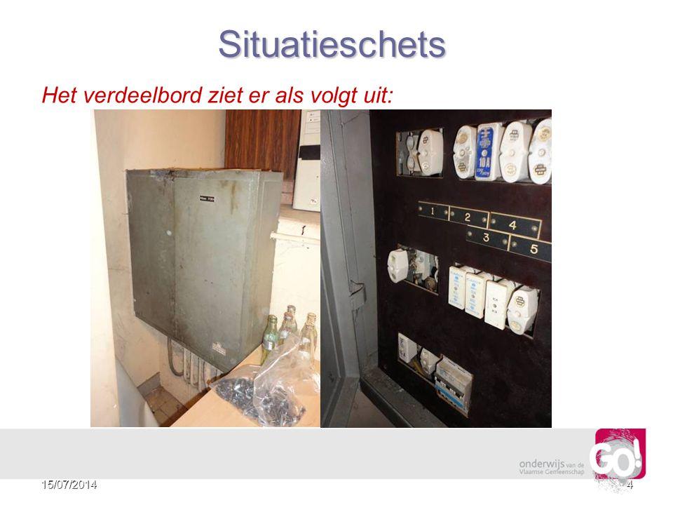 4 Situatieschets Het verdeelbord ziet er als volgt uit: 15/07/2014