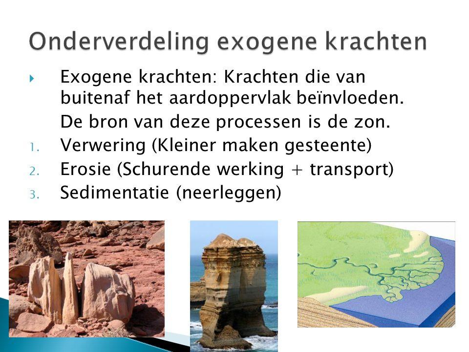  Exogene krachten: Krachten die van buitenaf het aardoppervlak beïnvloeden. De bron van deze processen is de zon. 1. Verwering (Kleiner maken gesteen