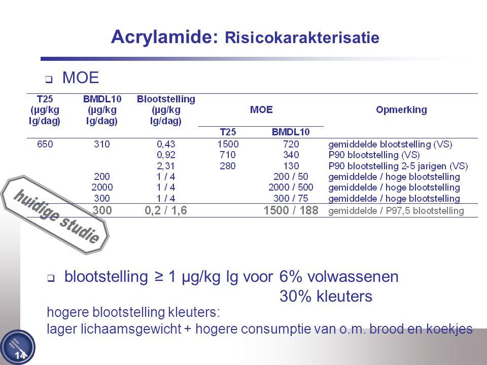 14  blootstelling ≥ 1 µg/kg lg voor 6% volwassenen 30% kleuters hogere blootstelling kleuters: lager lichaamsgewicht + hogere consumptie van o.m. bro