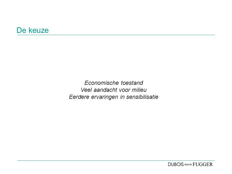 De keuze Economische toestand Veel aandacht voor milieu Eerdere ervaringen in sensibilisatie