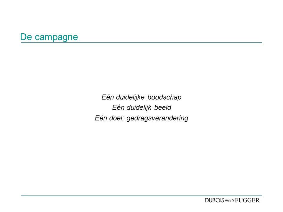 De campagne Eén duidelijke boodschap Eén duidelijk beeld Eén doel: gedragsverandering