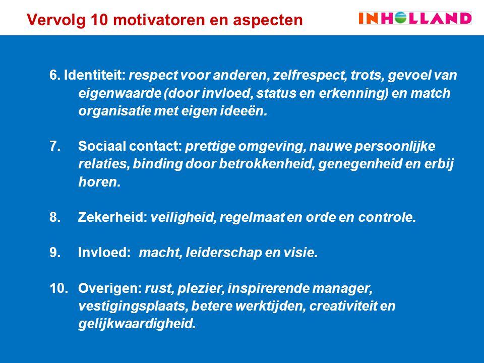 Vervolg 10 motivatoren en aspecten 6. Identiteit: respect voor anderen, zelfrespect, trots, gevoel van eigenwaarde (door invloed, status en erkenning)