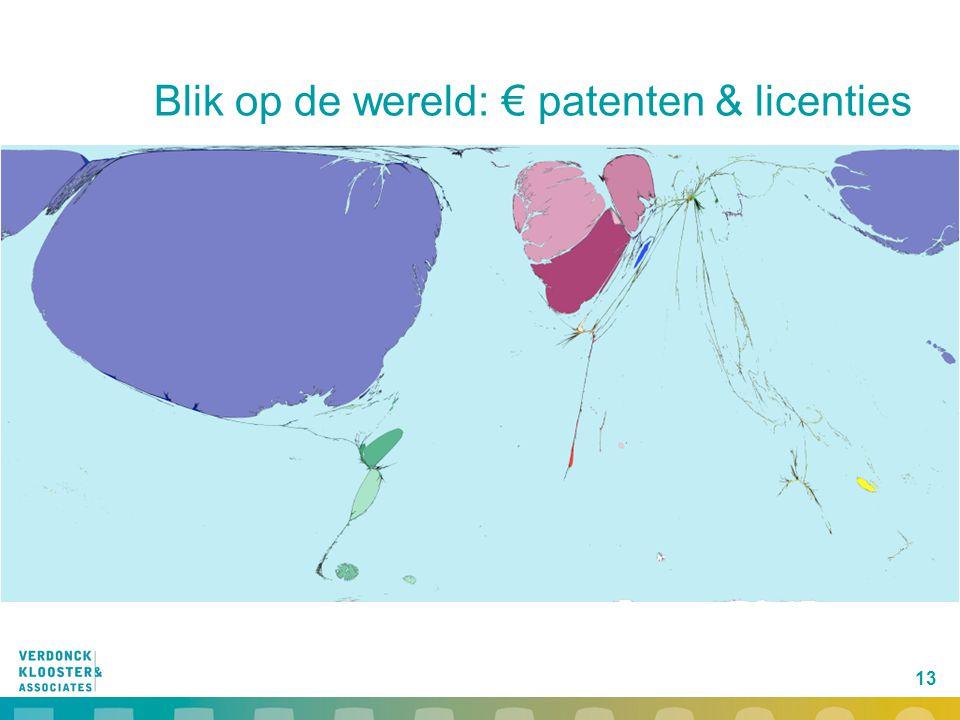 13 Blik op de wereld: € patenten & licenties