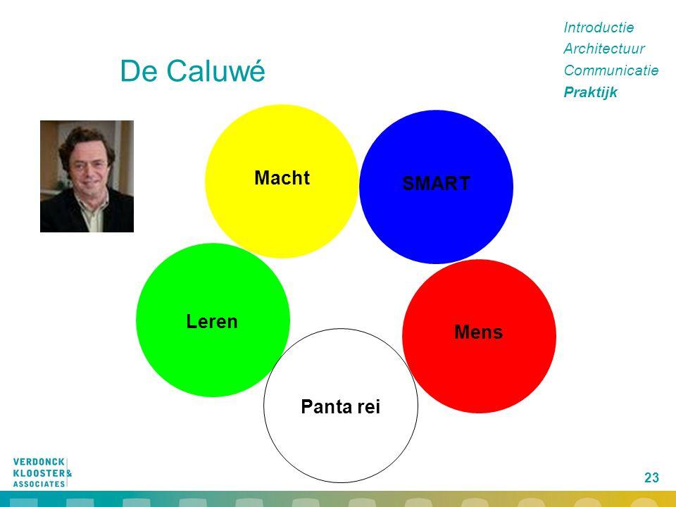 23 De Caluwé Macht SMART Mens Leren Panta rei Introductie Architectuur Communicatie Praktijk