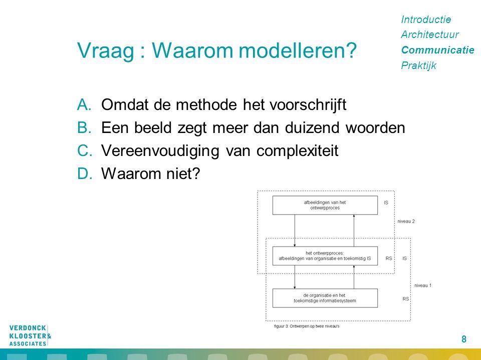 8 Vraag : Waarom modelleren? A.Omdat de methode het voorschrijft B.Een beeld zegt meer dan duizend woorden C.Vereenvoudiging van complexiteit D.Waarom