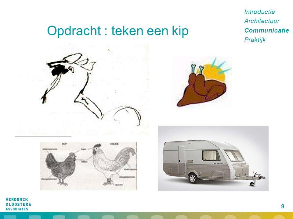 9 Opdracht : teken een kip Introductie Architectuur Communicatie Praktijk