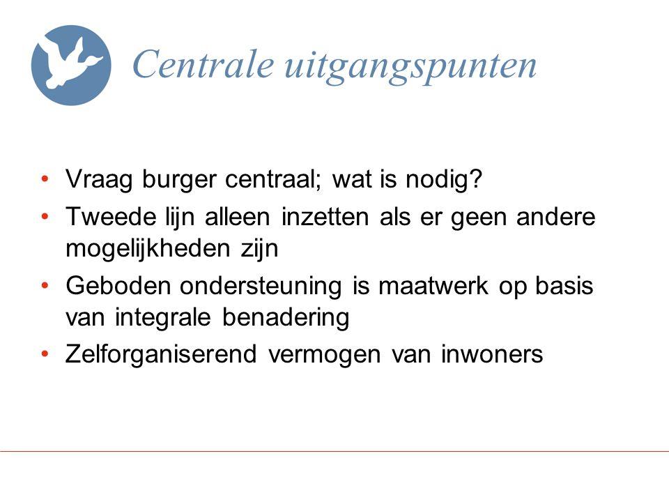 Centrale uitgangspunten Vraag burger centraal; wat is nodig.