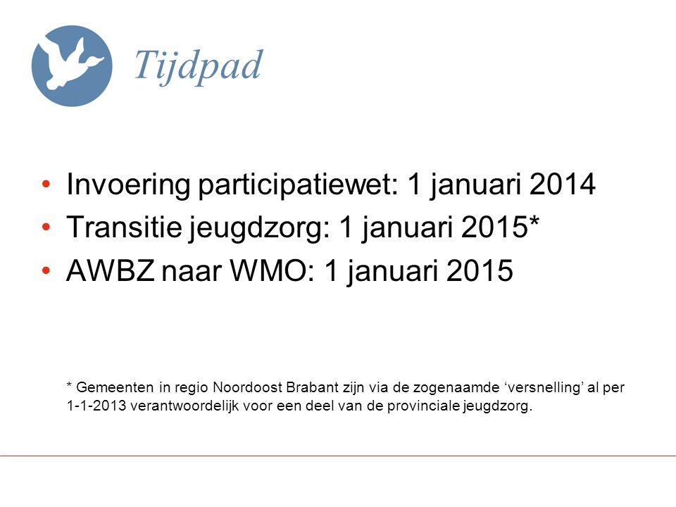 Tijdpad Invoering participatiewet: 1 januari 2014 Transitie jeugdzorg: 1 januari 2015* AWBZ naar WMO: 1 januari 2015 * Gemeenten in regio Noordoost Brabant zijn via de zogenaamde 'versnelling' al per 1-1-2013 verantwoordelijk voor een deel van de provinciale jeugdzorg.
