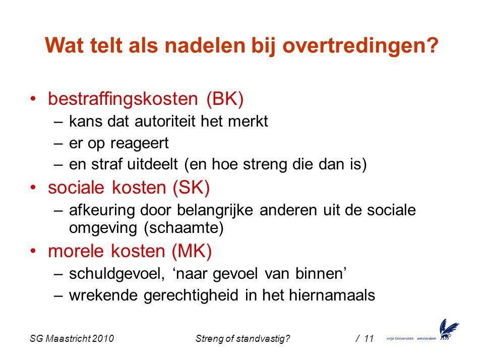 SG Maastricht 2010 Streng of standvastig / 11 Wat telt als nadelen bij overtredingen.