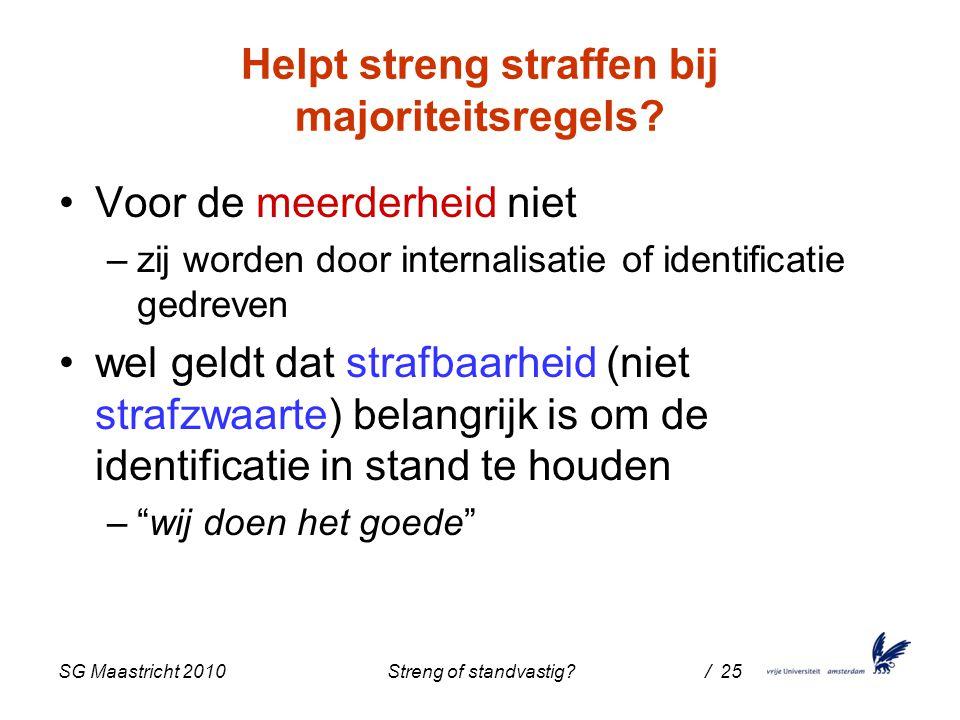 SG Maastricht 2010 Streng of standvastig / 25 Helpt streng straffen bij majoriteitsregels.