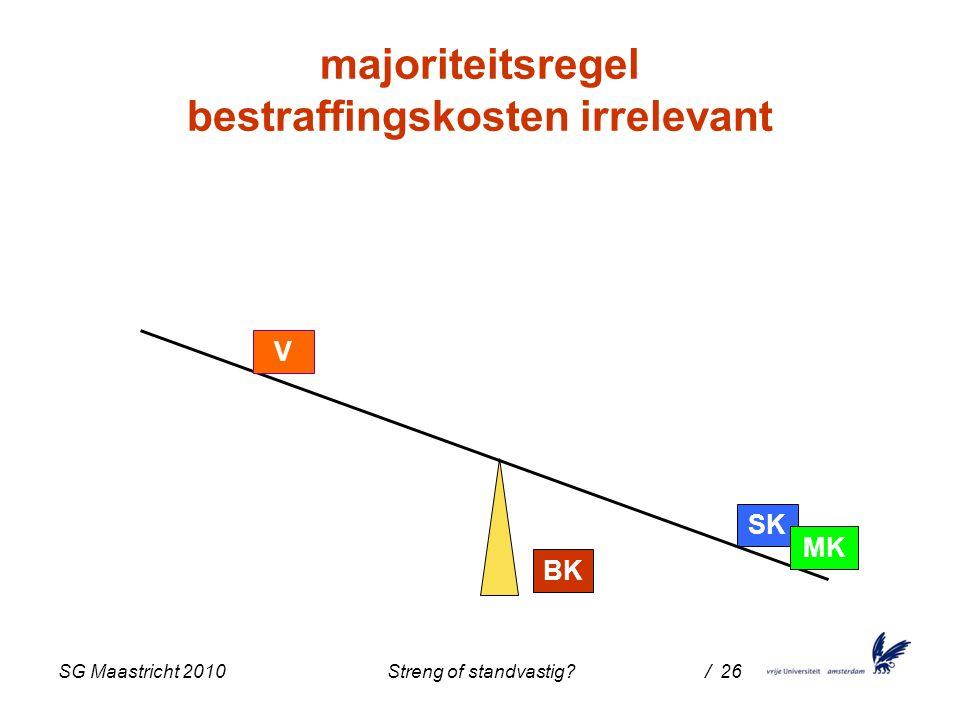 SG Maastricht 2010 Streng of standvastig / 26 BK SK MK V majoriteitsregel bestraffingskosten irrelevant
