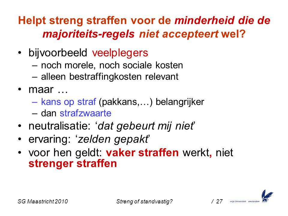 SG Maastricht 2010 Streng of standvastig / 27 Helpt streng straffen voor de minderheid die de majoriteits-regels niet accepteert wel.