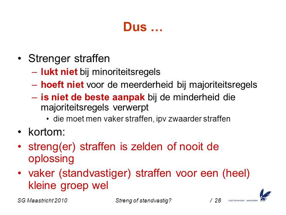 SG Maastricht 2010 Streng of standvastig / 28 Dus … Strenger straffen –lukt niet bij minoriteitsregels –hoeft niet voor de meerderheid bij majoriteitsregels –is niet de beste aanpak bij de minderheid die majoriteitsregels verwerpt die moet men vaker straffen, ipv zwaarder straffen kortom: streng(er) straffen is zelden of nooit de oplossing vaker (standvastiger) straffen voor een (heel) kleine groep wel