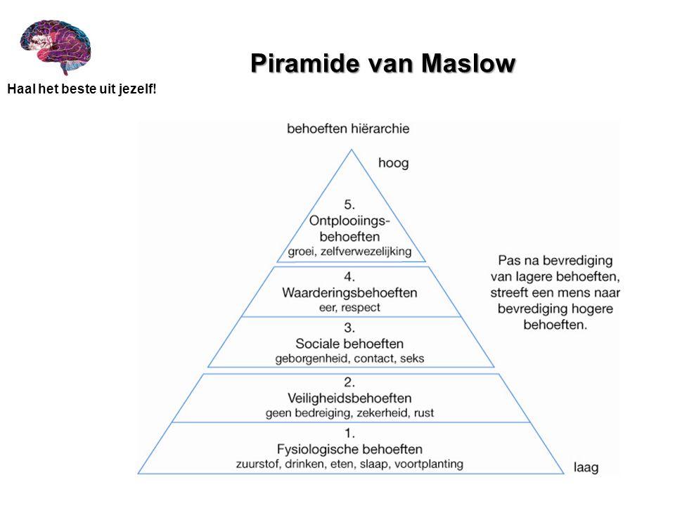Haal het beste uit jezelf! Piramide van Maslow