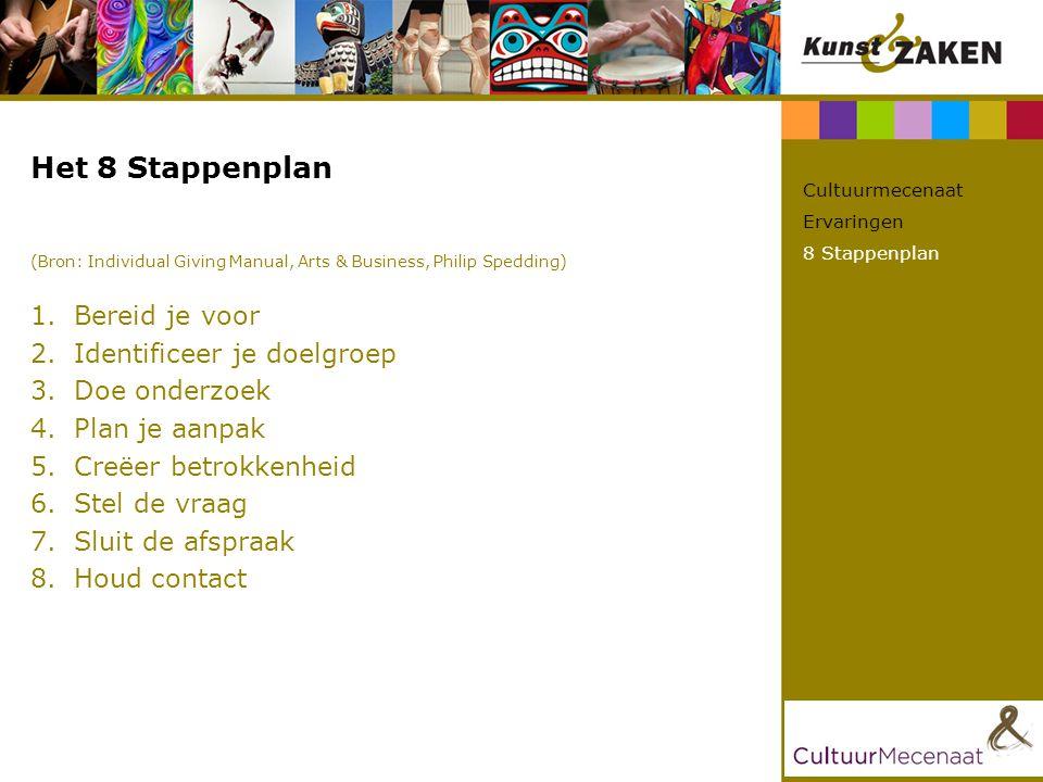 Het 8 Stappenplan (Bron: Individual Giving Manual, Arts & Business, Philip Spedding) 1.Bereid je voor 2.Identificeer je doelgroep 3.Doe onderzoek 4.Plan je aanpak 5.Creëer betrokkenheid 6.Stel de vraag 7.Sluit de afspraak 8.Houd contact Cultuurmecenaat Ervaringen 8 Stappenplan