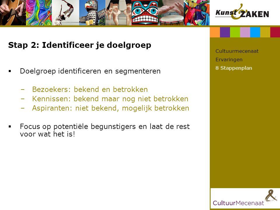Stap 2: Identificeer je doelgroep  Doelgroep identificeren en segmenteren –Bezoekers: bekend en betrokken –Kennissen: bekend maar nog niet betrokken