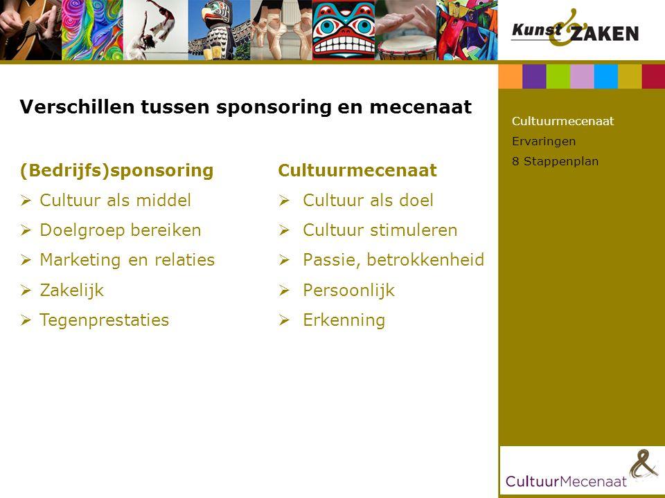 Verschillen tussen sponsoring en mecenaat (Bedrijfs)sponsoring  Cultuur als middel  Doelgroep bereiken  Marketing en relaties  Zakelijk  Tegenpre
