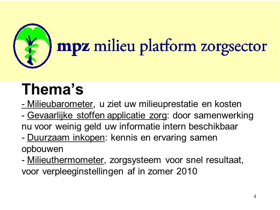 15 Strategie in de sector Samenwerken met zorgverenigingen: NVZ, Actiz, GGZ Nederland, NVTG, NVILG, enz.