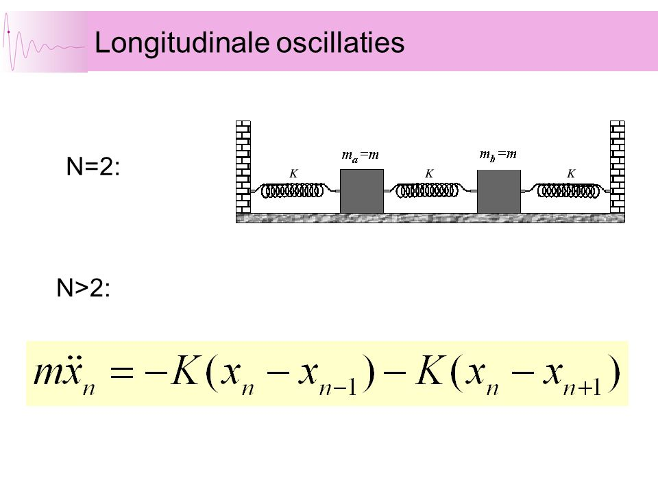 Longitudinale oscillaties N=2: N>2: