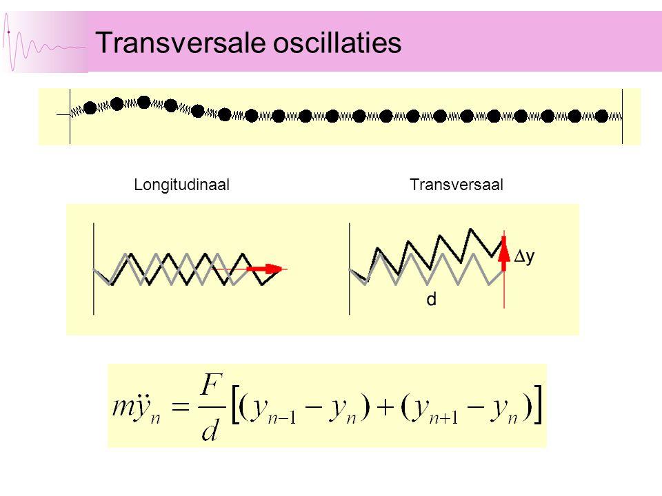 De k-vector In het tijdsdomein herhaling na: Trillingstijd T [s] Inverse: Frequentie f of [Hz=s -1 ] maal 2  : Hoekfrequentie  [s -1 ] qm: energie In het plaatsdomein herhaling na: Golflengte [m] Inverse: Golfgetal  [kayser=cm -1 ] maal 2  : k-vector [m -1 ] qm: impuls