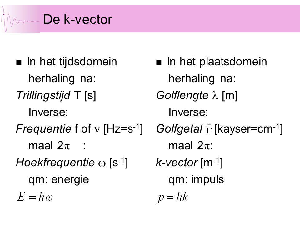 De k-vector In het tijdsdomein herhaling na: Trillingstijd T [s] Inverse: Frequentie f of [Hz=s -1 ] maal 2  : Hoekfrequentie  [s -1 ] qm: energie I