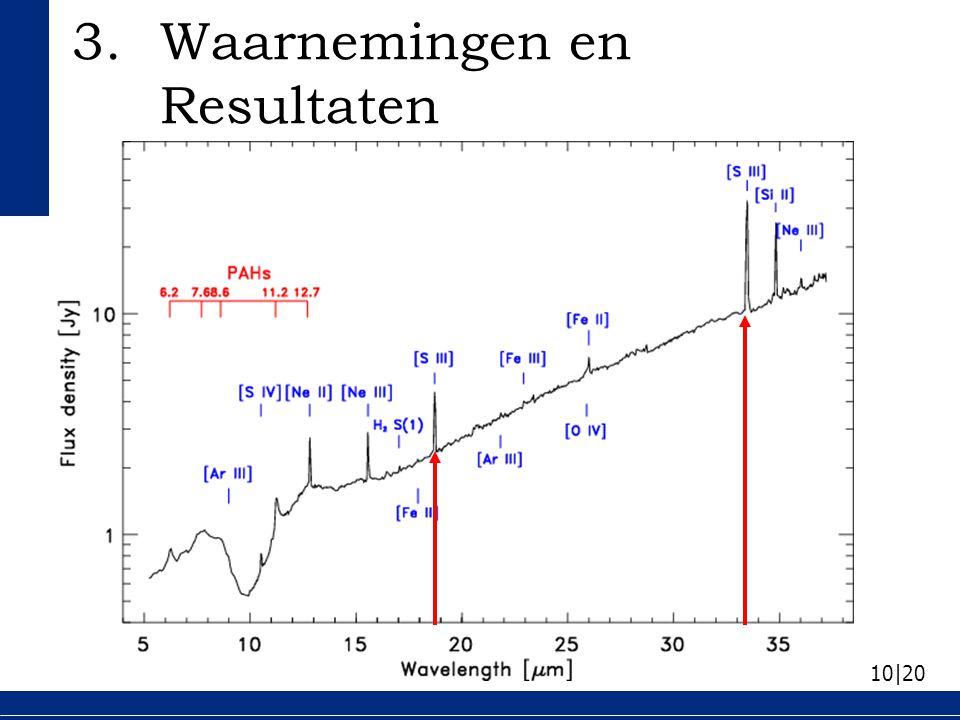 10|20 3.Waarnemingen en Resultaten