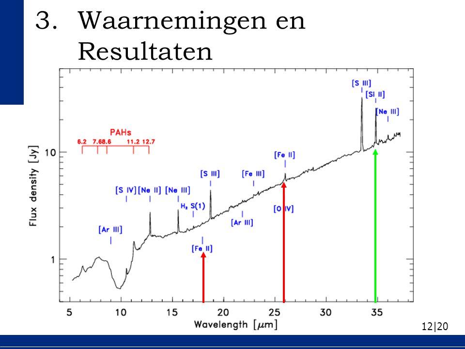 12|20 3.Waarnemingen en Resultaten