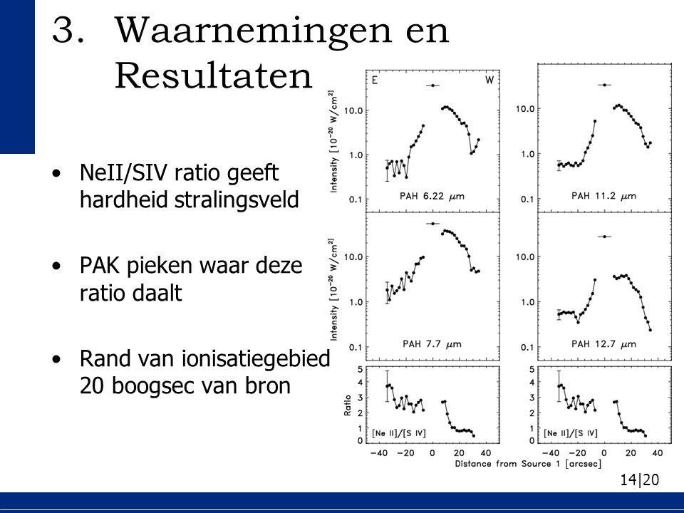 14|20 NeII/SIV ratio geeft hardheid stralingsveld PAK pieken waar deze ratio daalt Rand van ionisatiegebied 20 boogsec van bron 3.Waarnemingen en Resultaten