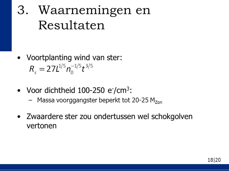 18|20 Voortplanting wind van ster: Voor dichtheid 100-250 e - /cm 3 : –Massa voorggangster beperkt tot 20-25 M Zon Zwaardere ster zou ondertussen wel schokgolven vertonen 3.Waarnemingen en Resultaten