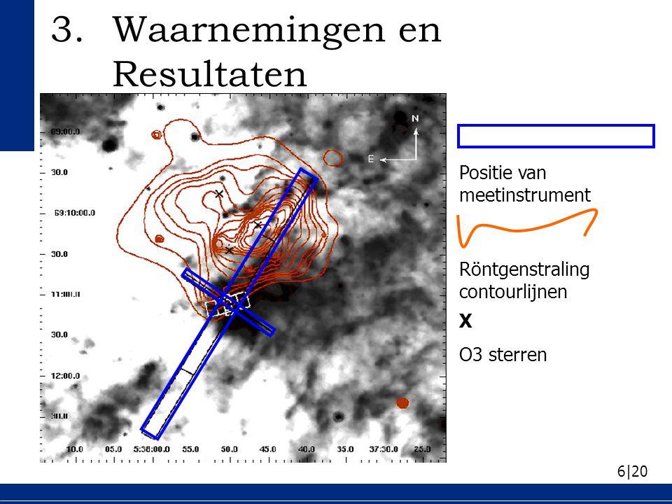 6|20 3.Waarnemingen en Resultaten Positie van meetinstrument Röntgenstraling contourlijnen X O3 sterren