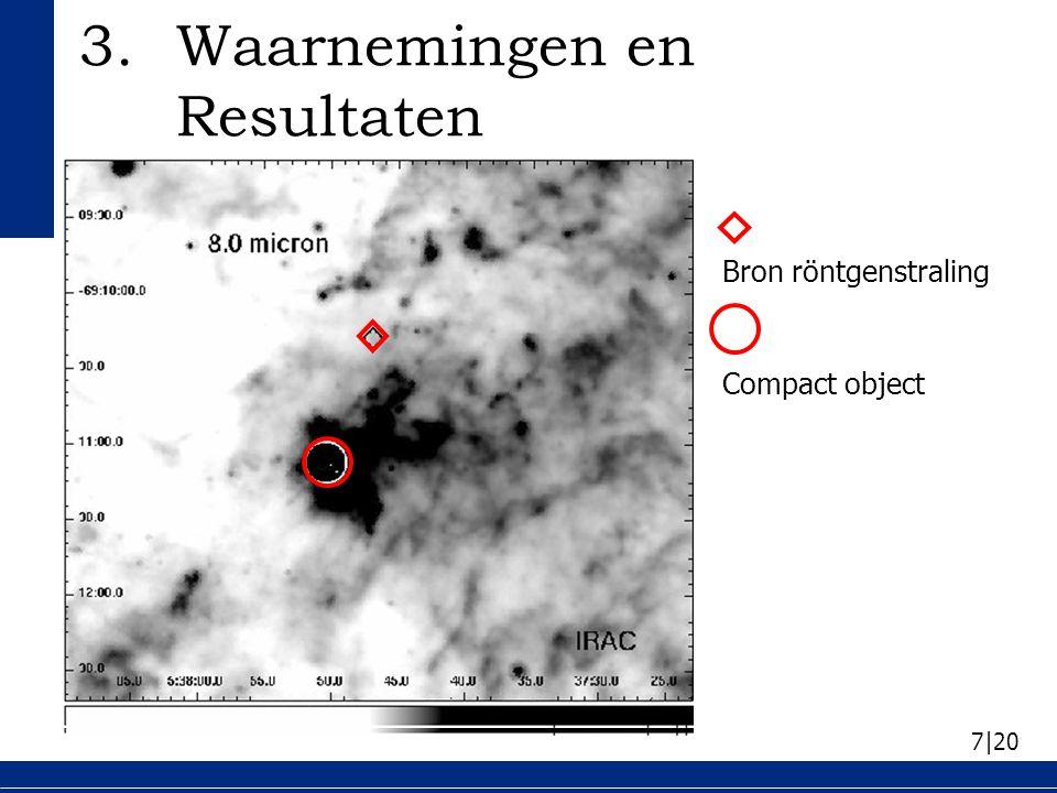 7|20 Bron röntgenstraling Compact object 3.Waarnemingen en Resultaten