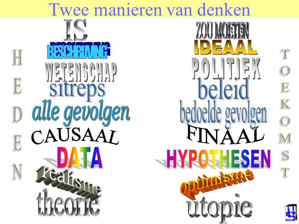 © 2006 JP van de Sande RuG Twee manieren van denken