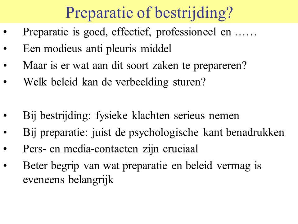 Preparatie of bestrijding? Preparatie is goed, effectief, professioneel en …… Een modieus anti pleuris middel Maar is er wat aan dit soort zaken te pr