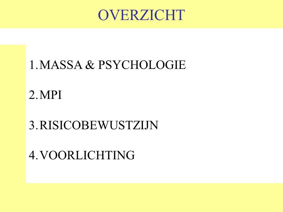 OVERZICHT 1.MASSA & PSYCHOLOGIE 2.MPI 3.RISICOBEWUSTZIJN 4.VOORLICHTING