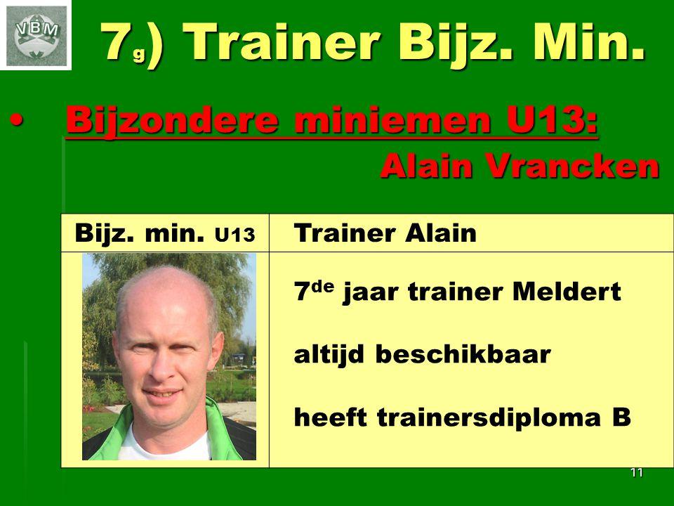 Bijzondere miniemen U13: Bijzondere miniemen U13: Alain Vrancken Alain Vrancken 11 7 g ) Trainer Bijz.