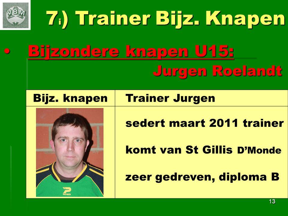Bijzondere knapen U15: Bijzondere knapen U15: Jurgen Roelandt Jurgen Roelandt 13 7 i ) Trainer Bijz.
