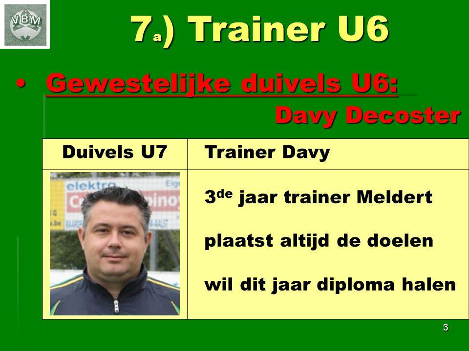 Gewestelijke duivels U6: Davy DecosterGewestelijke duivels U6: Davy Decoster 3 7 a ) Trainer U6 Duivels U7 Trainer Davy 3 de jaar trainer Meldert plaatst altijd de doelen wil dit jaar diploma halen