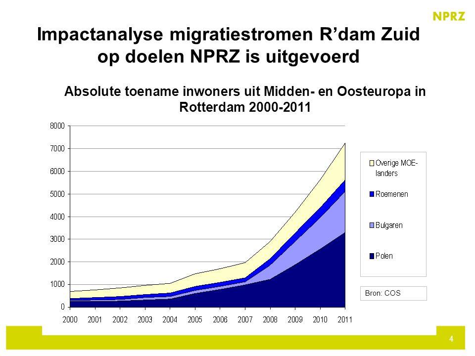 Impactanalyse migratiestromen R'dam Zuid op doelen NPRZ is uitgevoerd 4 Bron: COS Absolute toename inwoners uit Midden- en Oosteuropa in Rotterdam 200
