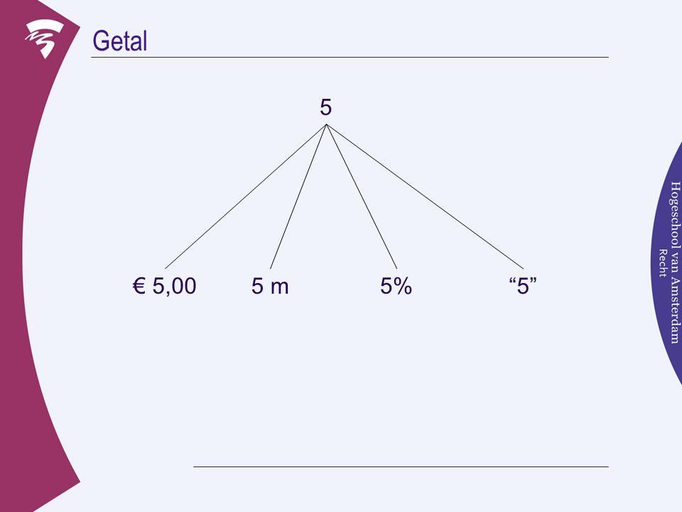 "Getal 5 € 5,00 5 m 5% ""5"""