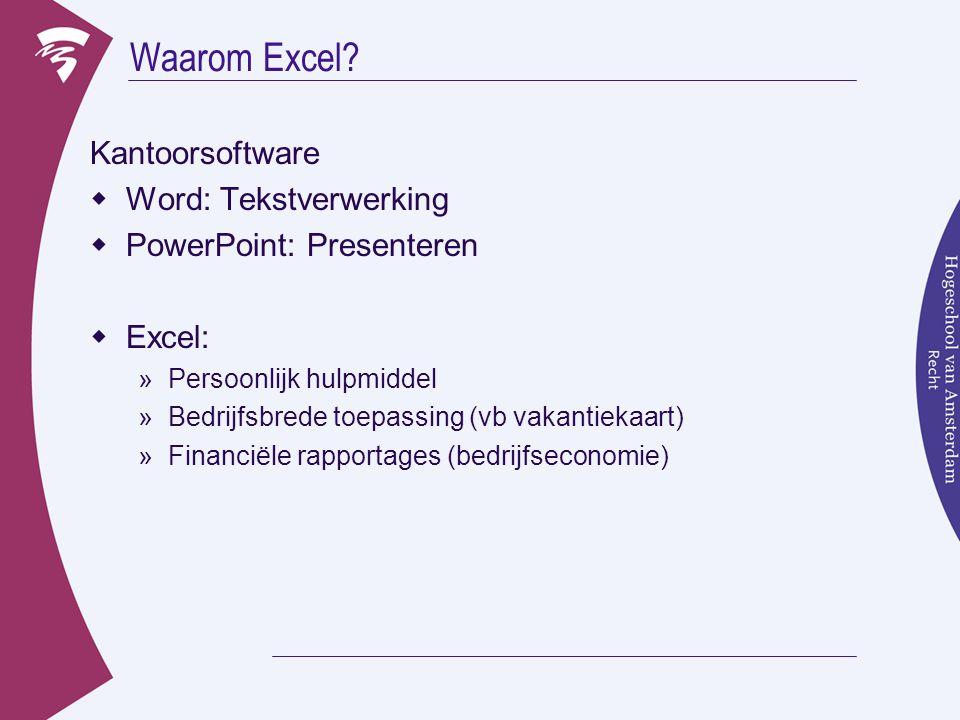 Waarom Excel? Kantoorsoftware  Word: Tekstverwerking  PowerPoint: Presenteren  Excel: »Persoonlijk hulpmiddel »Bedrijfsbrede toepassing (vb vakanti