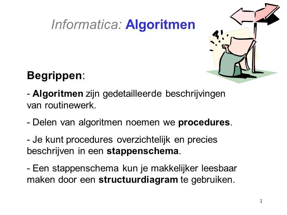 1 Informatica: Algoritmen Begrippen: - Algoritmen zijn gedetailleerde beschrijvingen van routinewerk.