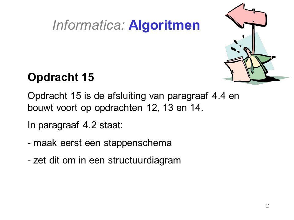 3 Informatica: Algoritmen Een stappenschema voor metselen ( Opdracht 13e ): 1.